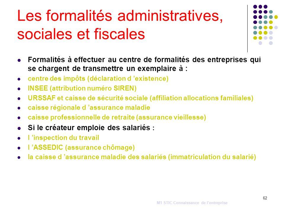 62 Les formalités administratives, sociales et fiscales Formalités à effectuer au centre de formalités des entreprises qui se chargent de transmettre