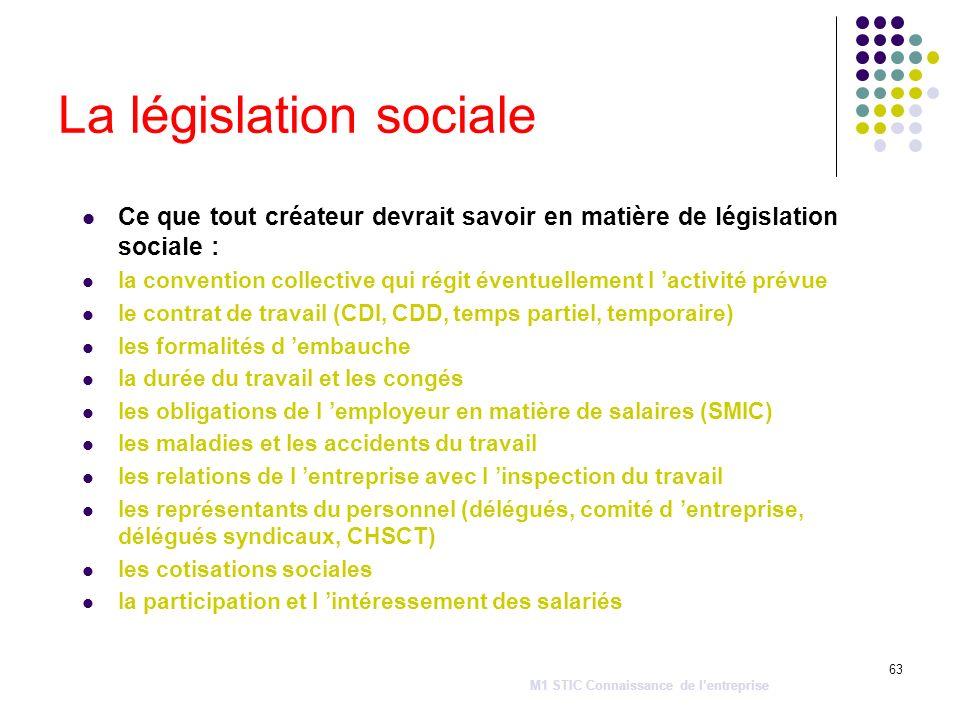 63 La législation sociale Ce que tout créateur devrait savoir en matière de législation sociale : la convention collective qui régit éventuellement l