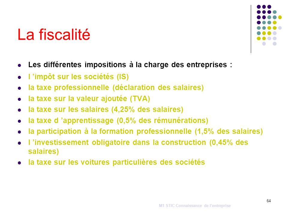 64 La fiscalité Les différentes impositions à la charge des entreprises : l impôt sur les sociétés (IS) la taxe professionnelle (déclaration des salai