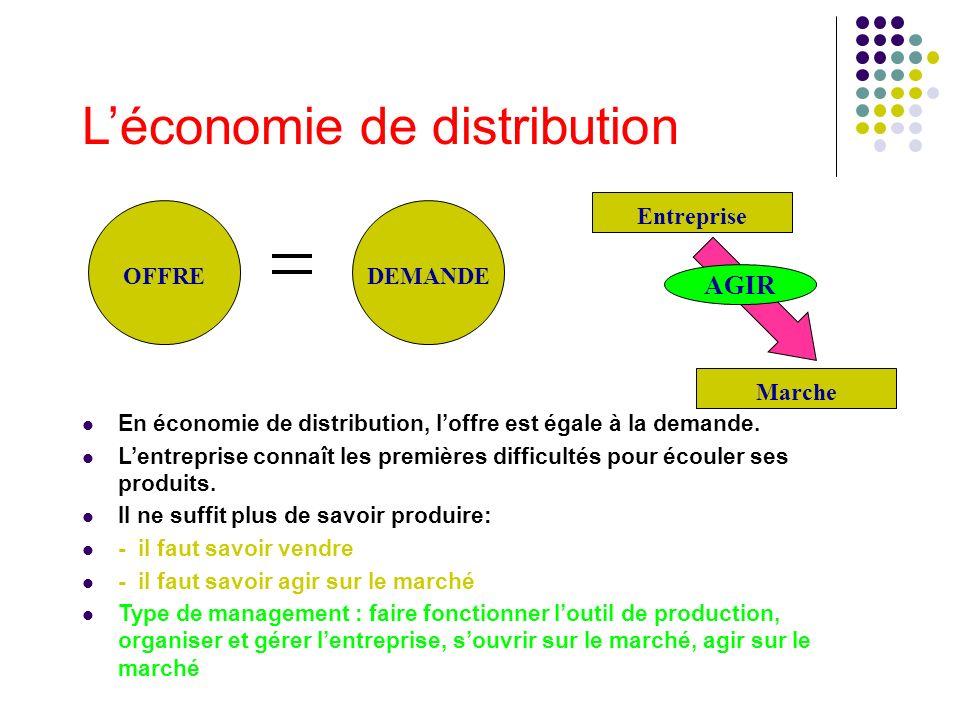 En économie de distribution, loffre est égale à la demande. Lentreprise connaît les premières difficultés pour écouler ses produits. Il ne suffit plus
