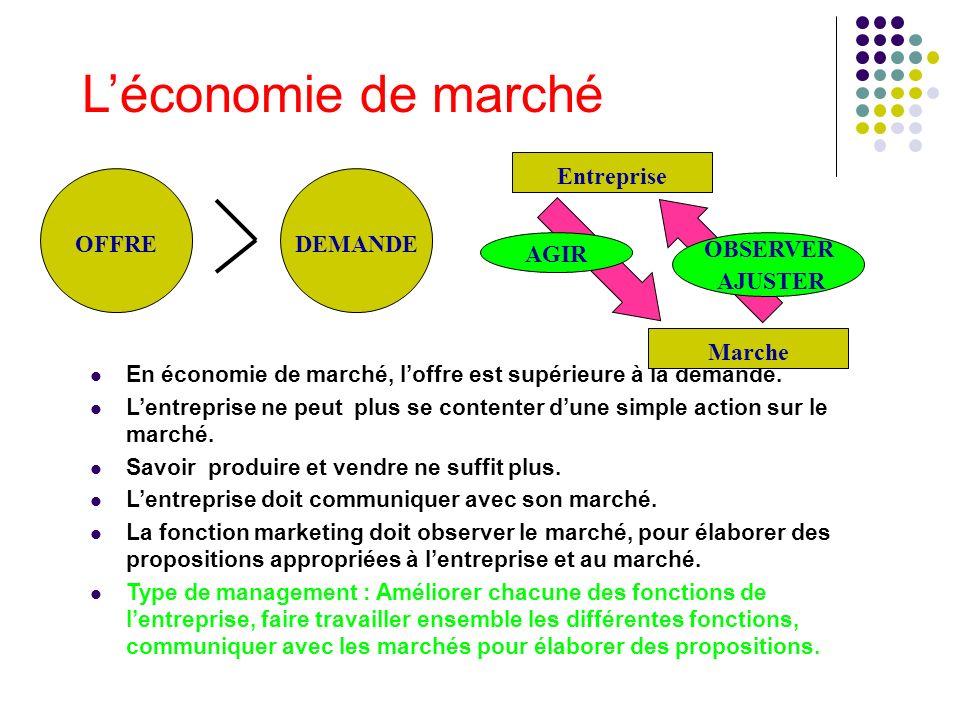 En économie de marché, loffre est supérieure à la demande. Lentreprise ne peut plus se contenter dune simple action sur le marché. Savoir produire et