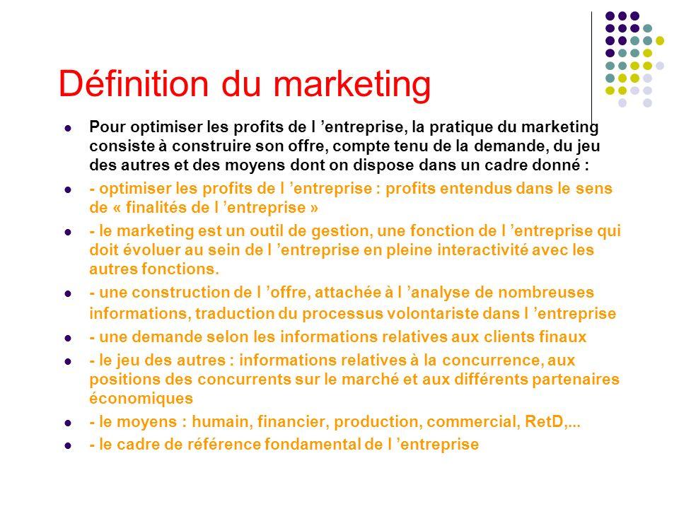 Définition du marketing Pour optimiser les profits de l entreprise, la pratique du marketing consiste à construire son offre, compte tenu de la demand