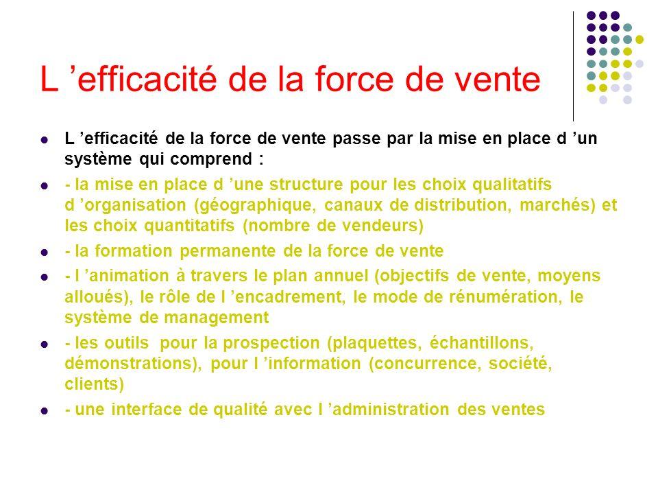 L efficacité de la force de vente L efficacité de la force de vente passe par la mise en place d un système qui comprend : - la mise en place d une st
