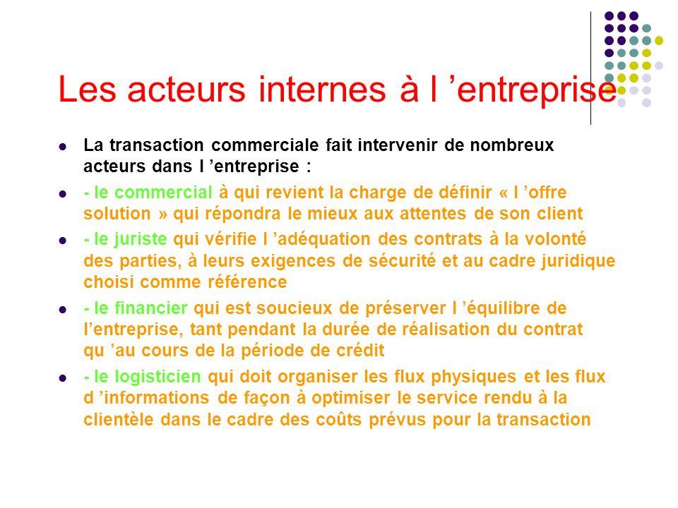 Les acteurs internes à l entreprise La transaction commerciale fait intervenir de nombreux acteurs dans l entreprise : - le commercial à qui revient l