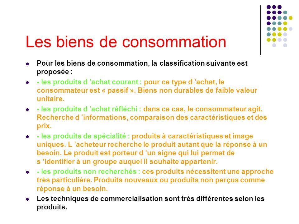 Les biens de consommation Pour les biens de consommation, la classification suivante est proposée : - les produits d achat courant : pour ce type d ac