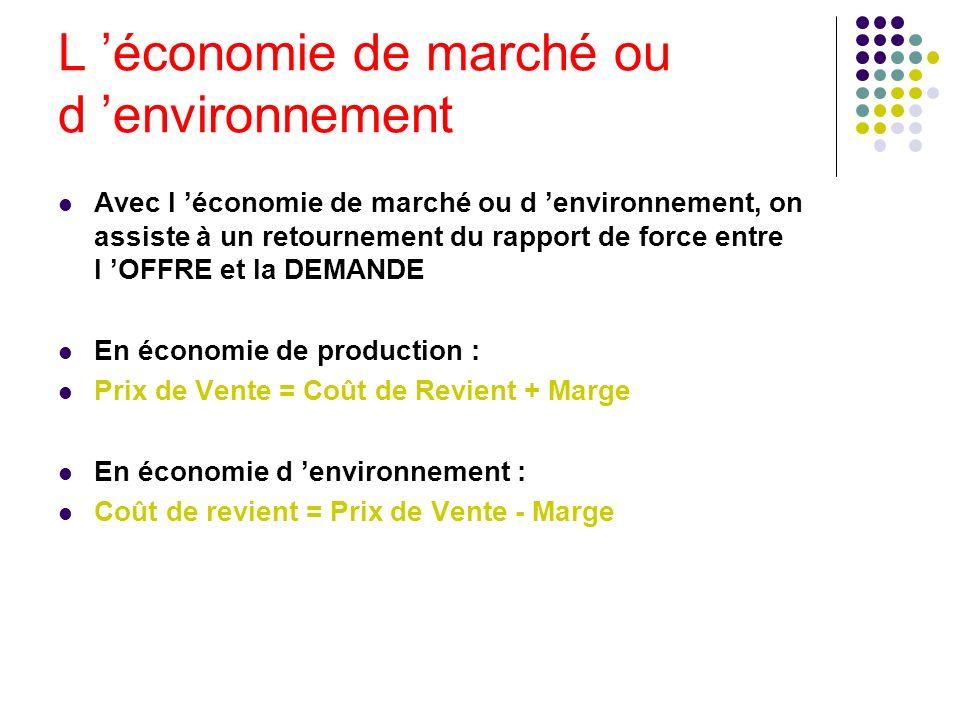 L économie de marché ou d environnement Avec l économie de marché ou d environnement, on assiste à un retournement du rapport de force entre l OFFRE e