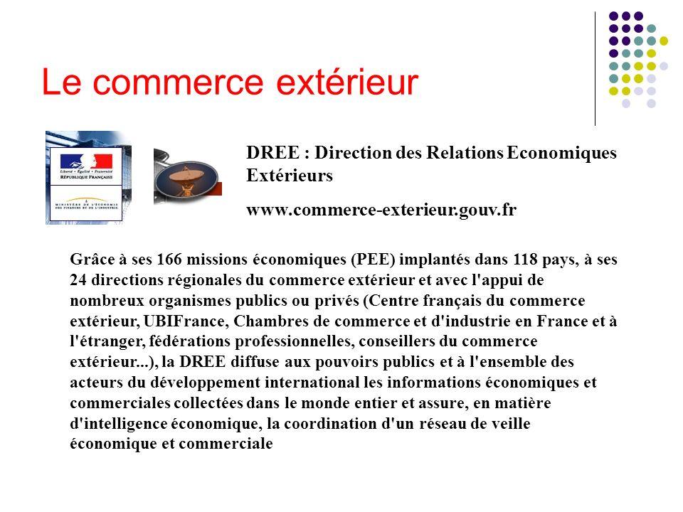 Le commerce extérieur DREE : Direction des Relations Economiques Extérieurs www.commerce-exterieur.gouv.fr Grâce à ses 166 missions économiques (PEE)