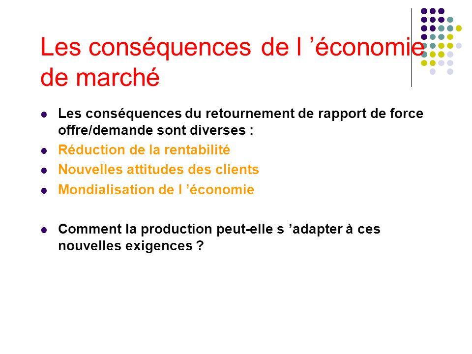Les conséquences de l économie de marché Les conséquences du retournement de rapport de force offre/demande sont diverses : Réduction de la rentabilit