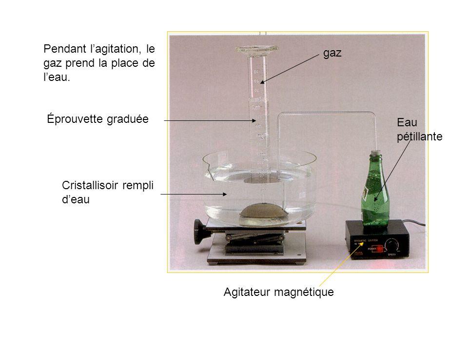 Pendant lagitation, le gaz prend la place de leau. Éprouvette graduée gaz Eau pétillante Cristallisoir rempli deau Agitateur magnétique