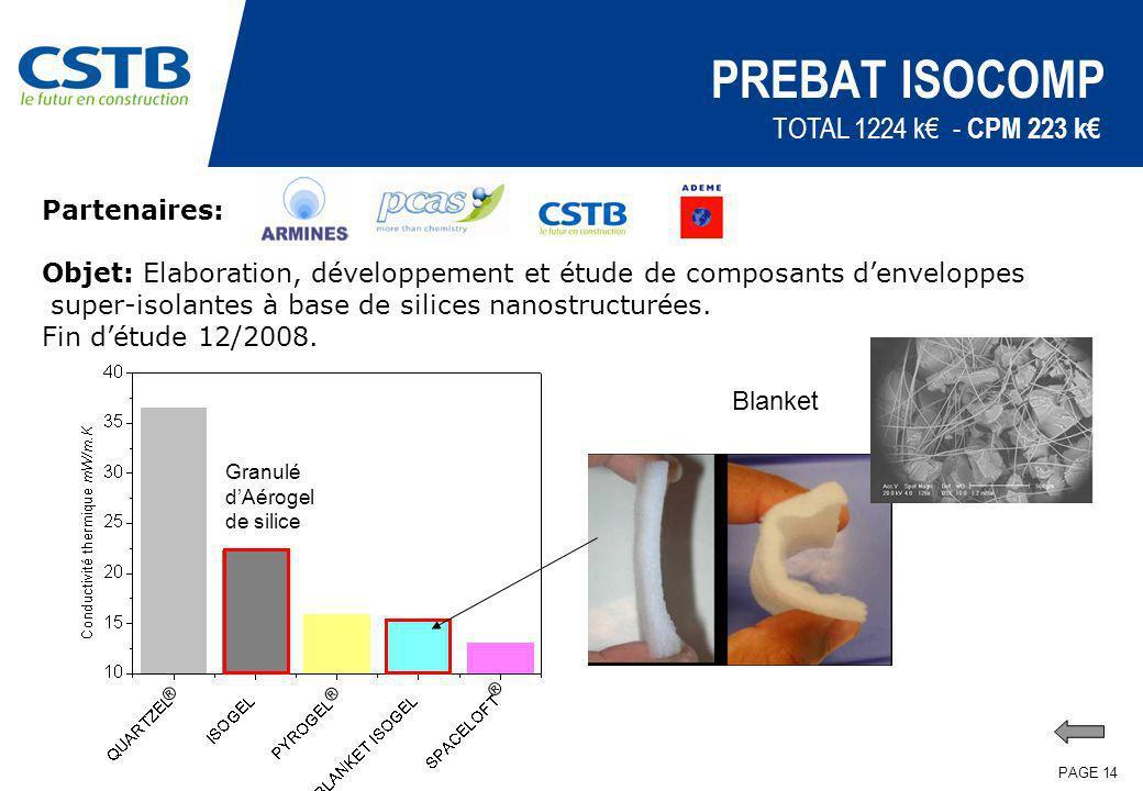 PAGE 14 PREBAT ISOCOMP Partenaires: Objet: Elaboration, développement et étude de composants denveloppes super-isolantes à base de silices nanostructu