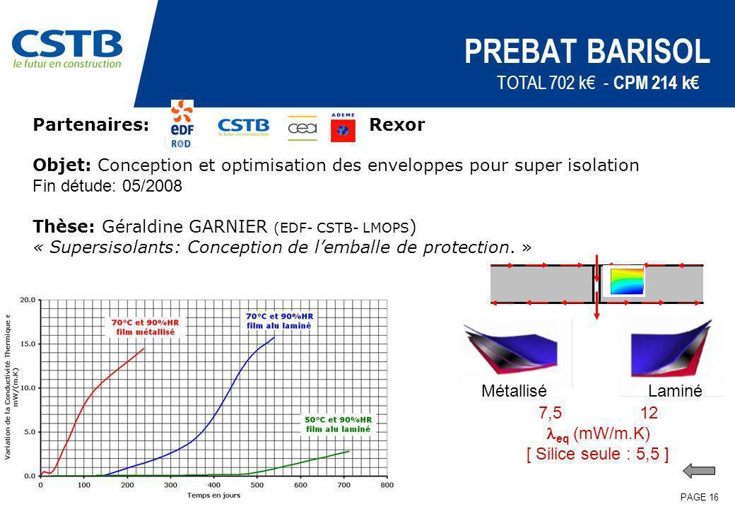 PAGE 16 PREBAT BARISOL Partenaires: Rexor Objet: Conception et optimisation des enveloppes pour super isolation Fin détude: 05/2008 Thèse: Géraldine G