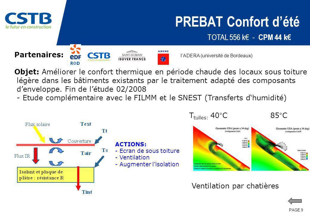 PAGE 9 PREBAT Confort dété Partenaires: lADERA (université de Bordeaux) Objet: Améliorer le confort thermique en période chaude des locaux sous toitur