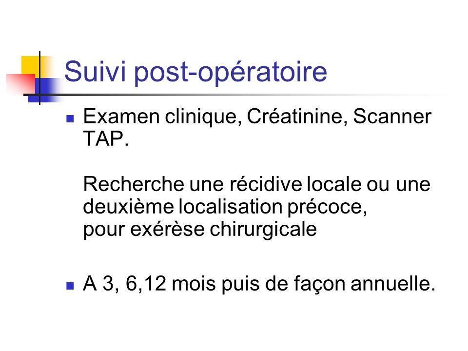Suivi post-opératoire Examen clinique, Créatinine, Scanner TAP.