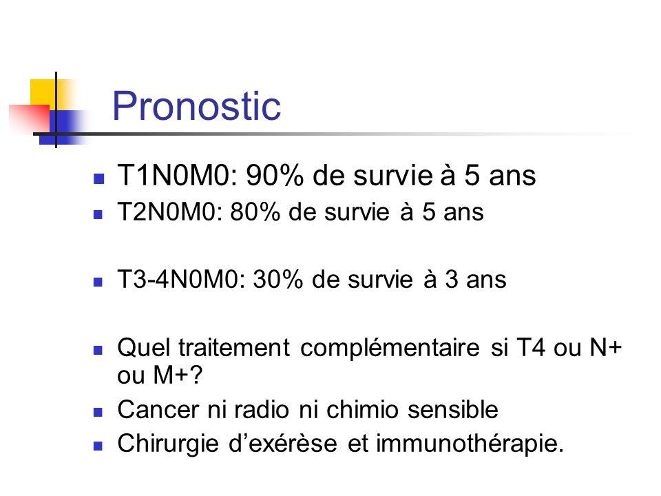 Pronostic T1N0M0: 90% de survie à 5 ans T2N0M0: 80% de survie à 5 ans T3-4N0M0: 30% de survie à 3 ans Quel traitement complémentaire si T4 ou N+ ou M+.