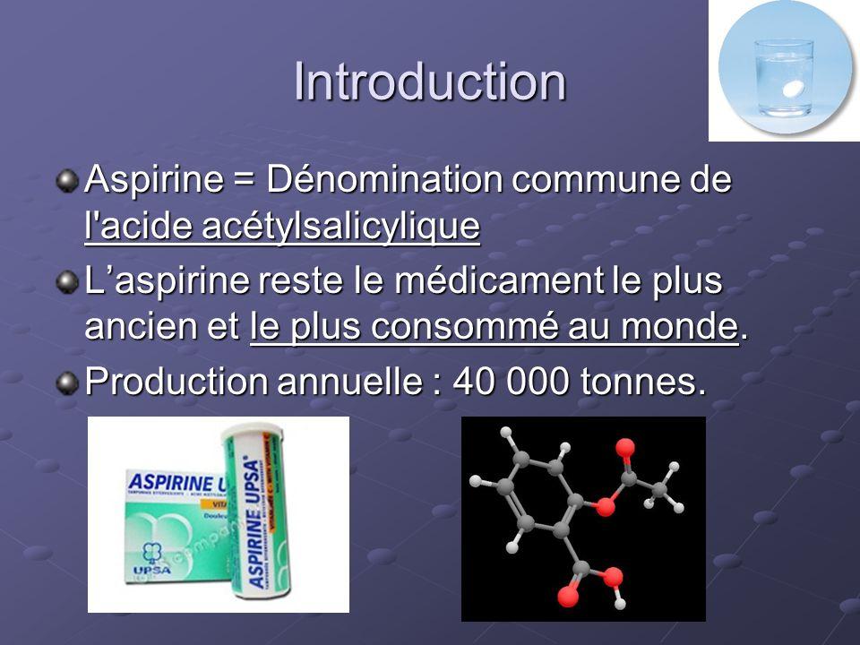 3) Synthèse industrielle de lAspirine Pour obtenir des conditions optimales de réaction : On remplace l acide acétique par un de ses dérivés, l anhydride acétique.