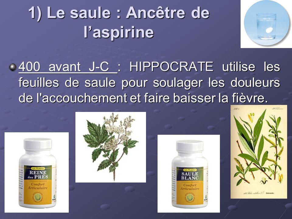 2) La découverte de lAspirine 1825 : FONTANA isole le principe actif du saule et le nomme saliciline.