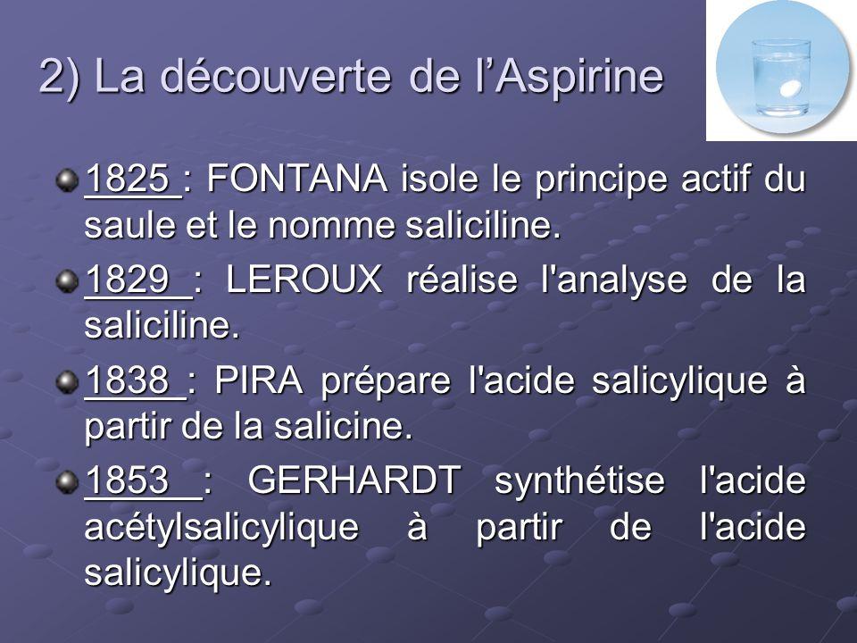 3) Synthèse industrielle de lAspirine 1 : Synthèse 2 : Cristallisation 3 : Séparation solide/liquide 4 : Séchage 5 : Séparation gaz/solide 6 : Mise en forme