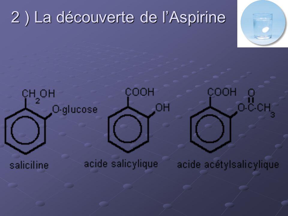 3) La commercialisation de lAspirine 1897 : HOFFMAN invente un procédé de synthèse de l acide acétylsalicylique : c est la naissance de l Aspirine.