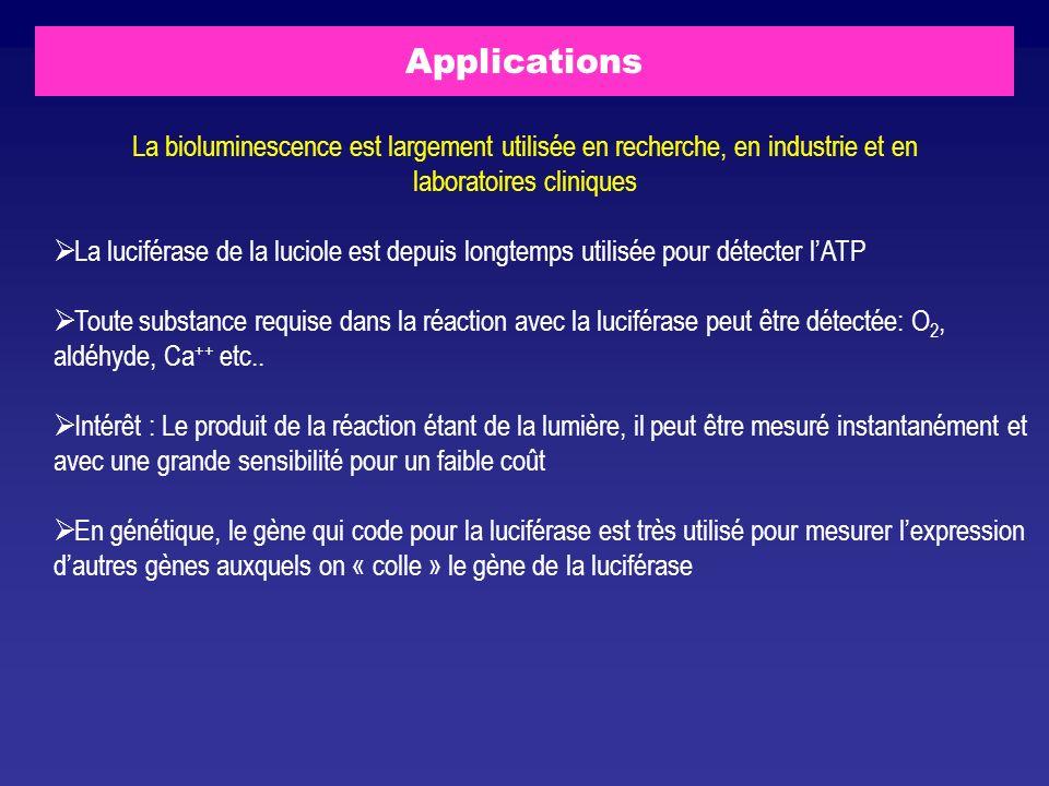Applications La luciférase de la luciole est depuis longtemps utilisée pour détecter lATP Toute substance requise dans la réaction avec la luciférase