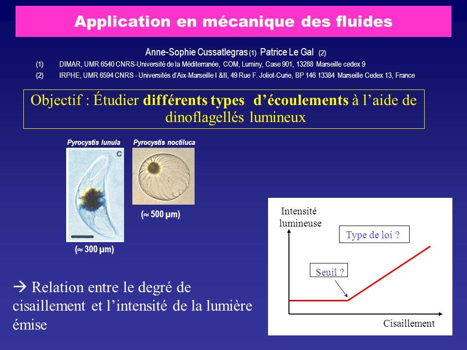 Application en mécanique des fluides Relation entre le degré de cisaillement et lintensité de la lumière émise Intensité lumineuse Cisaillement Type d