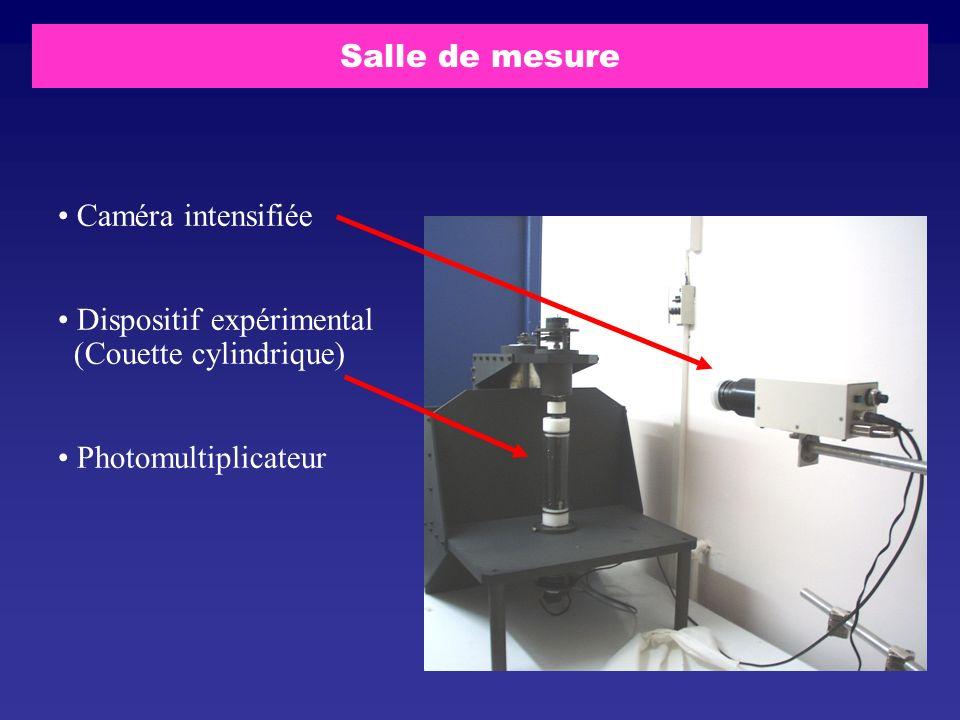 Salle de mesure Caméra intensifiée Dispositif expérimental (Couette cylindrique) Photomultiplicateur