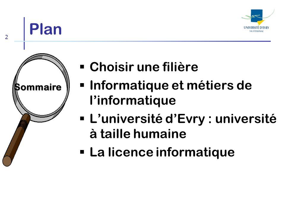 2 Plan Choisir une filière Informatique et métiers de linformatique Luniversité dEvry : université à taille humaine La licence informatique Sommaire
