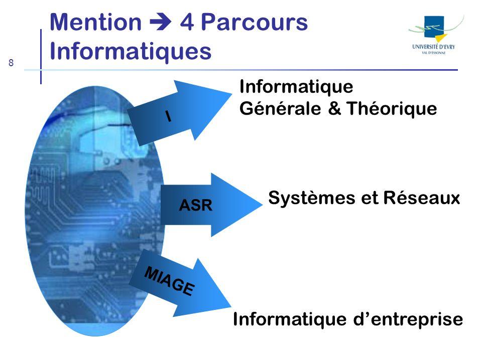 8 Mention 4 Parcours Informatiques I ASR MIAGE Informatique Générale & Théorique Informatique dentreprise Systèmes et Réseaux
