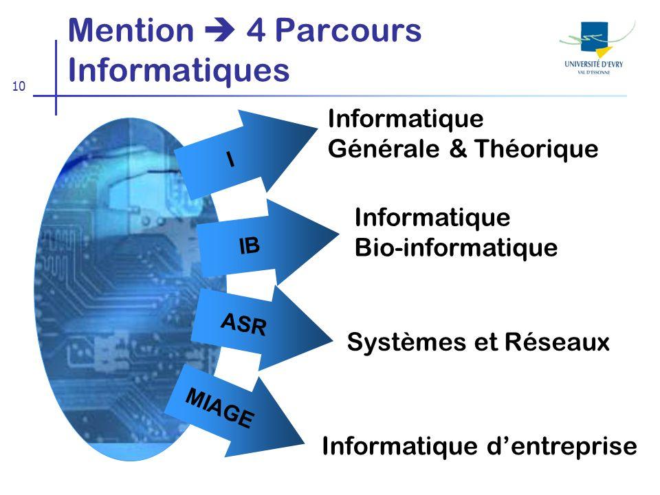 10 Mention 4 Parcours Informatiques IB I ASR MIAGE Informatique Générale & Théorique Informatique Bio-informatique Informatique dentreprise Systèmes et Réseaux