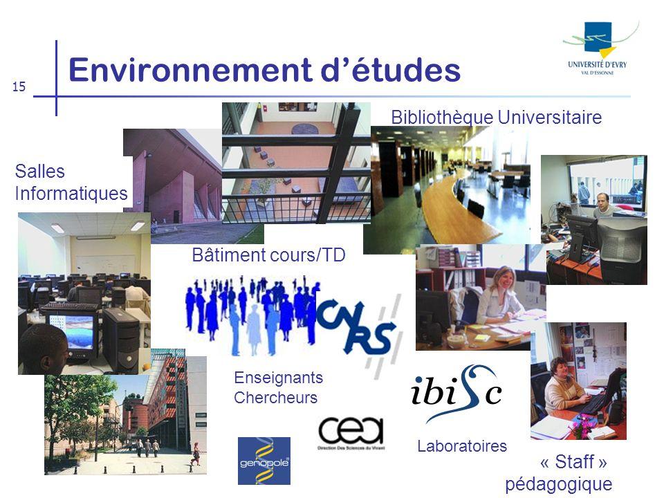 15 Environnement détudes Salles Informatiques Bâtiment cours/TD Bibliothèque Universitaire « Staff » pédagogique Enseignants Chercheurs Laboratoires