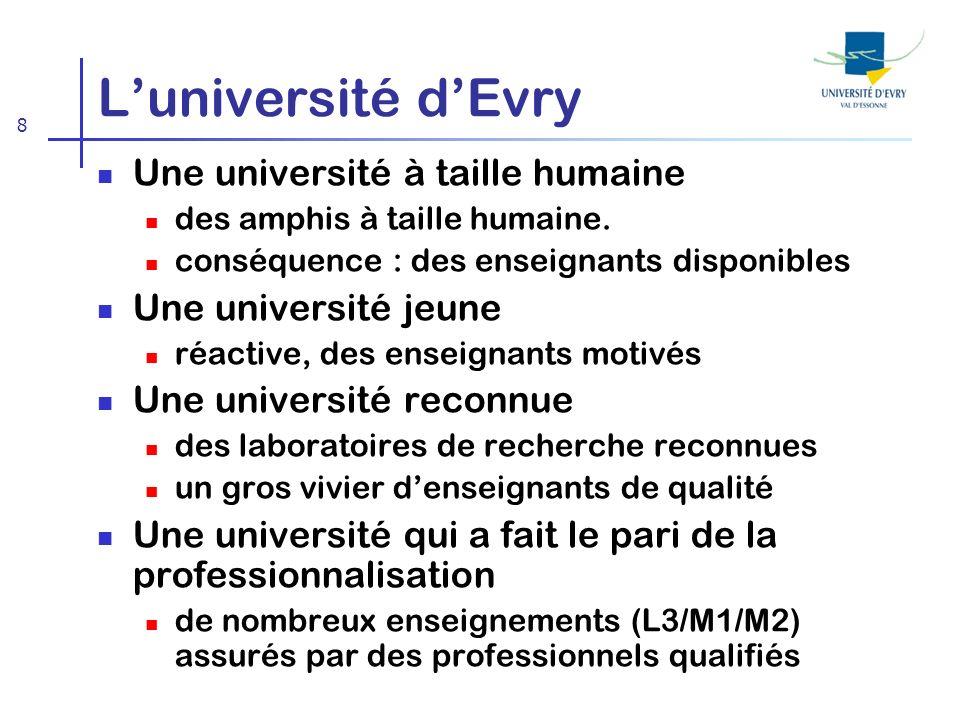 8 Luniversité dEvry Une université à taille humaine des amphis à taille humaine.