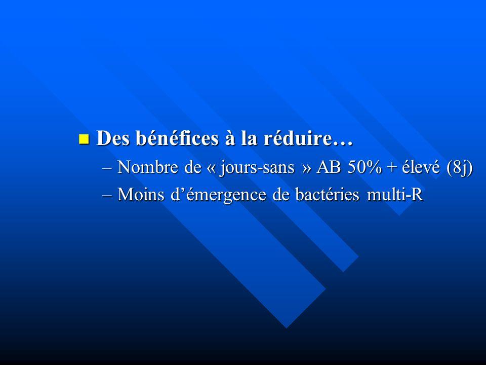 Des bénéfices à la réduire… Des bénéfices à la réduire… –Nombre de « jours-sans » AB 50% + élevé (8j) –Moins démergence de bactéries multi-R