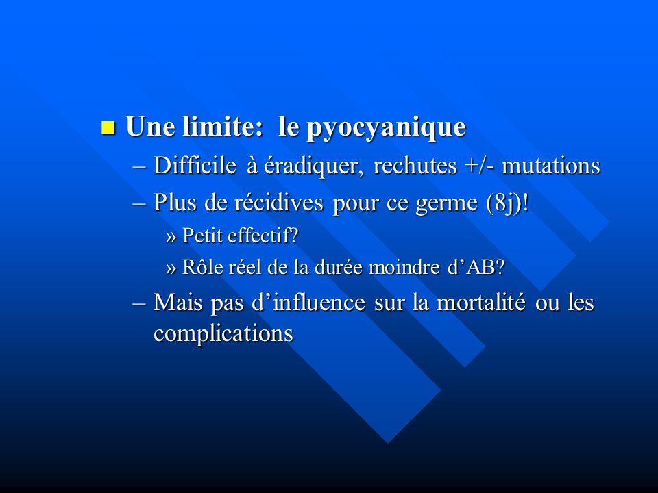 Une limite: le pyocyanique Une limite: le pyocyanique –Difficile à éradiquer, rechutes +/- mutations –Plus de récidives pour ce germe (8j)! »Petit eff