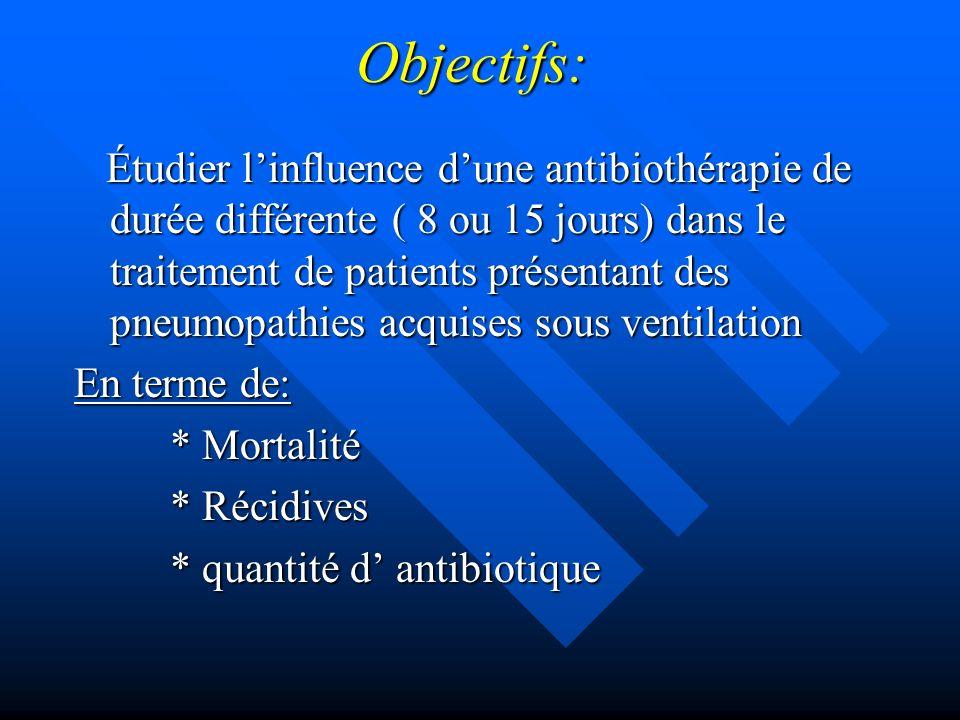 Méthodes: Randomisée Randomisée Double aveugle (J8) Double aveugle (J8) Multicentrique (51 réas françaises) Multicentrique (51 réas françaises) Critères d inclusion : * VM > 48h >18ans * Anomalies radiologiques * 1/3: sécrétions purulentes t° >38°3 leucocytes > 10 4 /uL *cultures distales quantitatives + * antibiothérapie probabiliste efficace Critères d exclusion: * femme enceinte * SAPS II > 65 * immunodépression * infections extra pulmonaires * pneumonies précoces (<5 j VM) * inclusion dans une autre étude