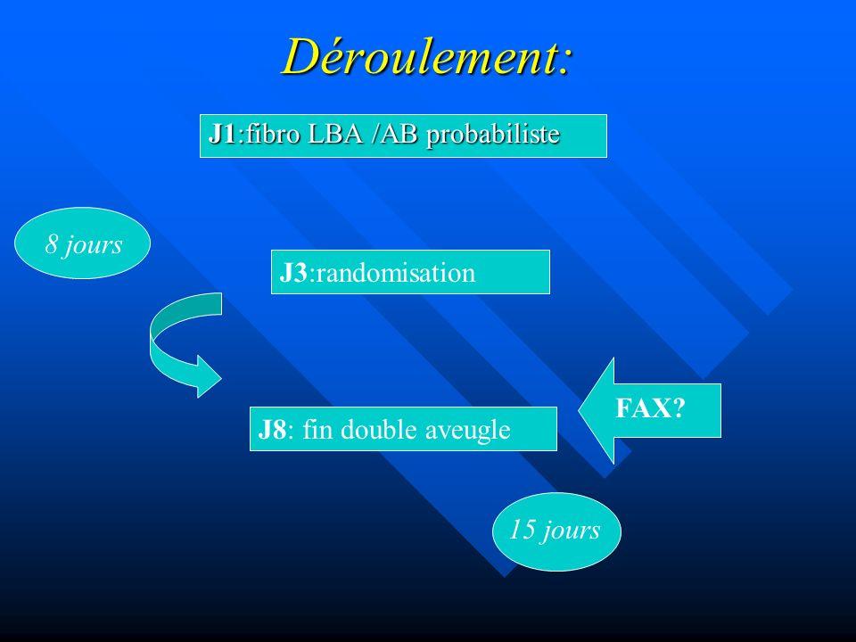 Déroulement: J1:fibro LBA /AB probabiliste J3:randomisation 8 jours 15 jours J8: fin double aveugle FAX?
