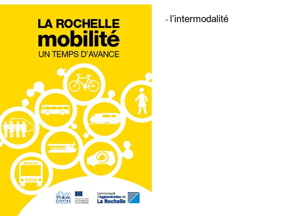 2. Les déplacements durables - Le tramway à Bordeaux