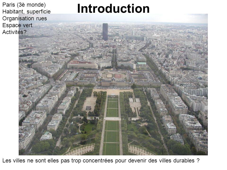 Chapitre 3: Villes et développement durable