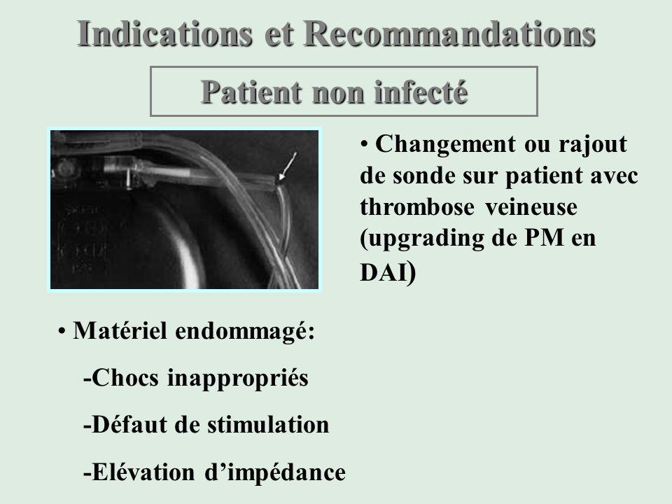 Indications et Recommandations Le plus fréquent (nombre explantations global/ nombre infectés) 0.8 à 1.2% INCIDENCE 0.8 à 1.2% Patient infecté Patient infecté
