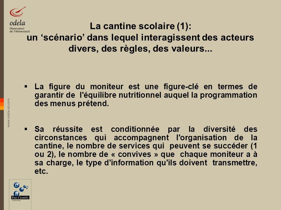 La cantine scolaire (1): un scénario dans lequel interagissent des acteurs divers, des règles, des valeurs... La figure du moniteur est une figure-clé