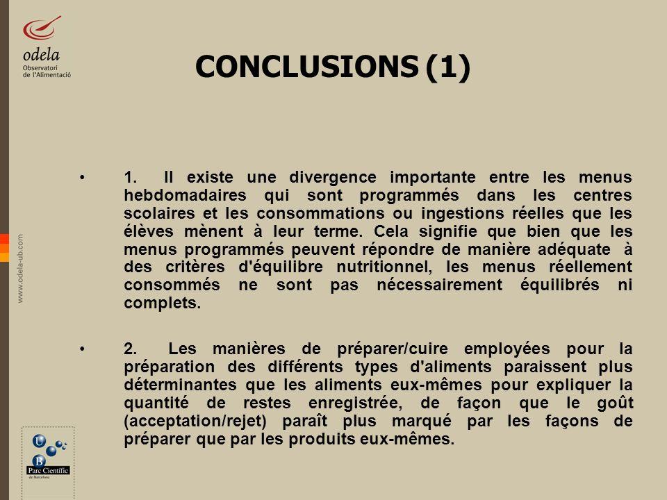 CONCLUSIONS (1) 1. Il existe une divergence importante entre les menus hebdomadaires qui sont programmés dans les centres scolaires et les consommatio