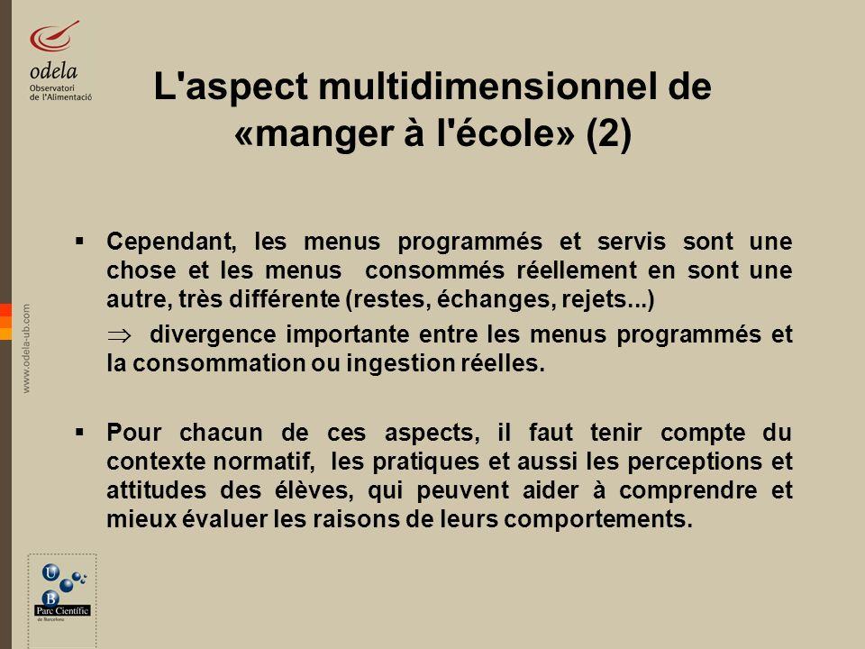 CONCLUSIONS (2) 3.Le degré de variété dans les préparations conditionne la quantité de restes.