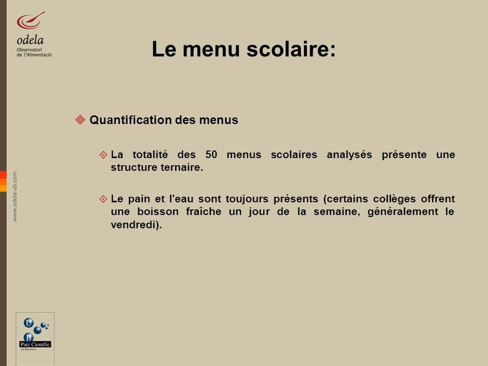 Le menu scolaire: Quantification des menus La totalité des 50 menus scolaires analysés présente une structure ternaire. Le pain et l'eau sont toujours