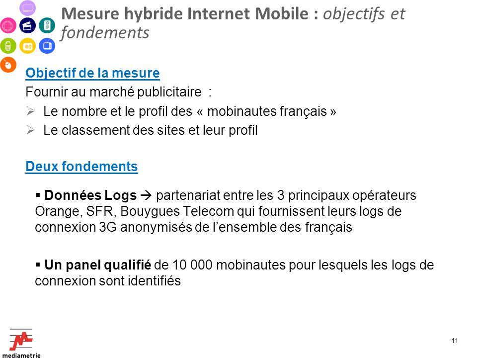 Mesure hybride Internet Mobile : objectifs et fondements Objectif de la mesure Fournir au marché publicitaire : Le nombre et le profil des « mobinaute