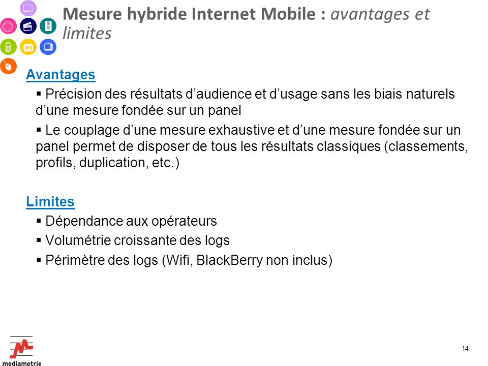Mesure hybride Internet Mobile : avantages et limites Avantages Précision des résultats daudience et dusage sans les biais naturels dune mesure fondée