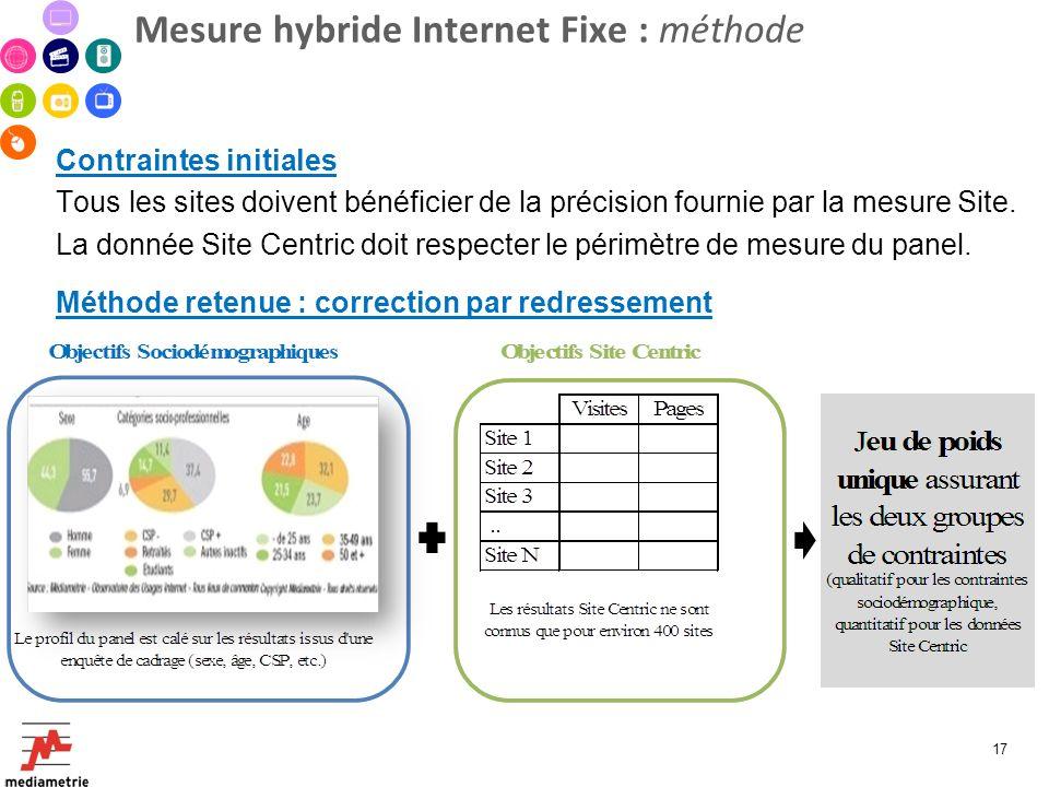 Mesure hybride Internet Fixe : méthode Contraintes initiales Tous les sites doivent bénéficier de la précision fournie par la mesure Site. La donnée S