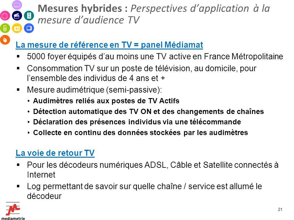 Mesures hybrides : Perspectives dapplication à la mesure daudience TV La mesure de référence en TV = panel Médiamat 5000 foyer équipés dau moins une T