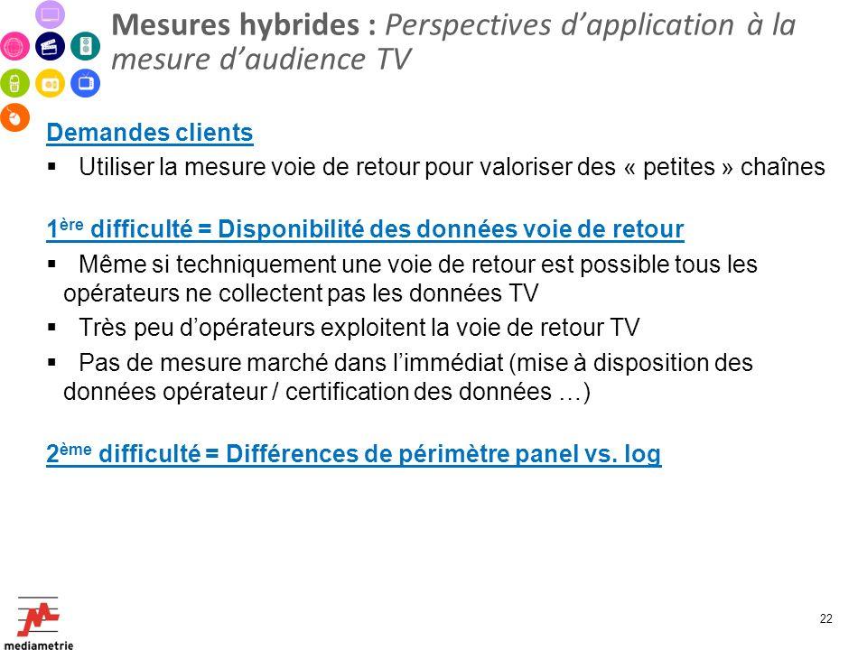 Mesures hybrides : Perspectives dapplication à la mesure daudience TV Demandes clients Utiliser la mesure voie de retour pour valoriser des « petites