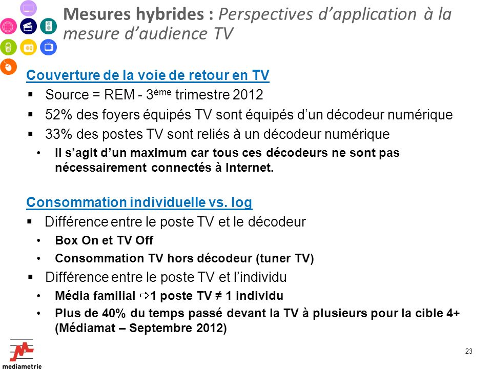 Mesures hybrides : Perspectives dapplication à la mesure daudience TV Couverture de la voie de retour en TV Source = REM - 3 ème trimestre 2012 52% de
