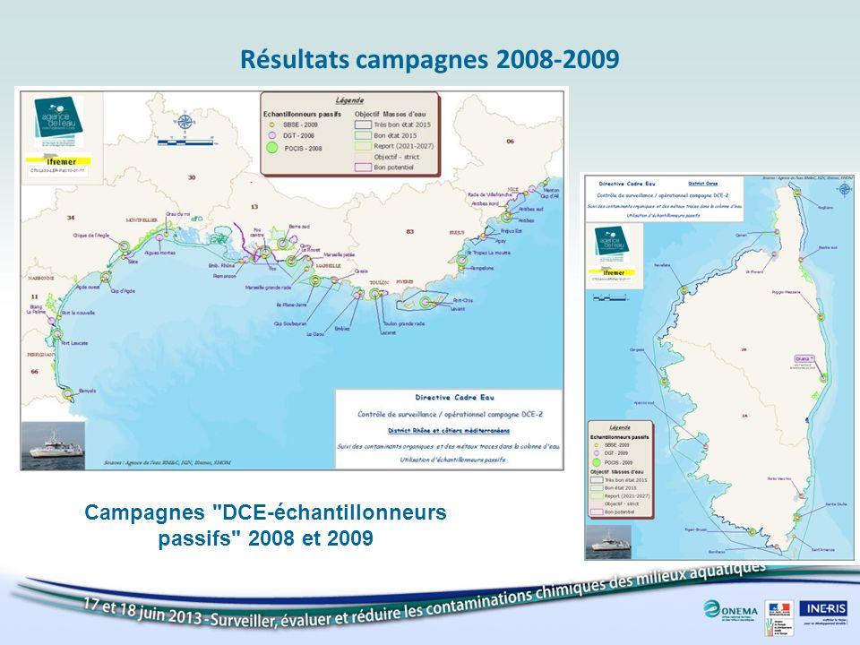 Résultats campagnes 2008-2009 Campagnes