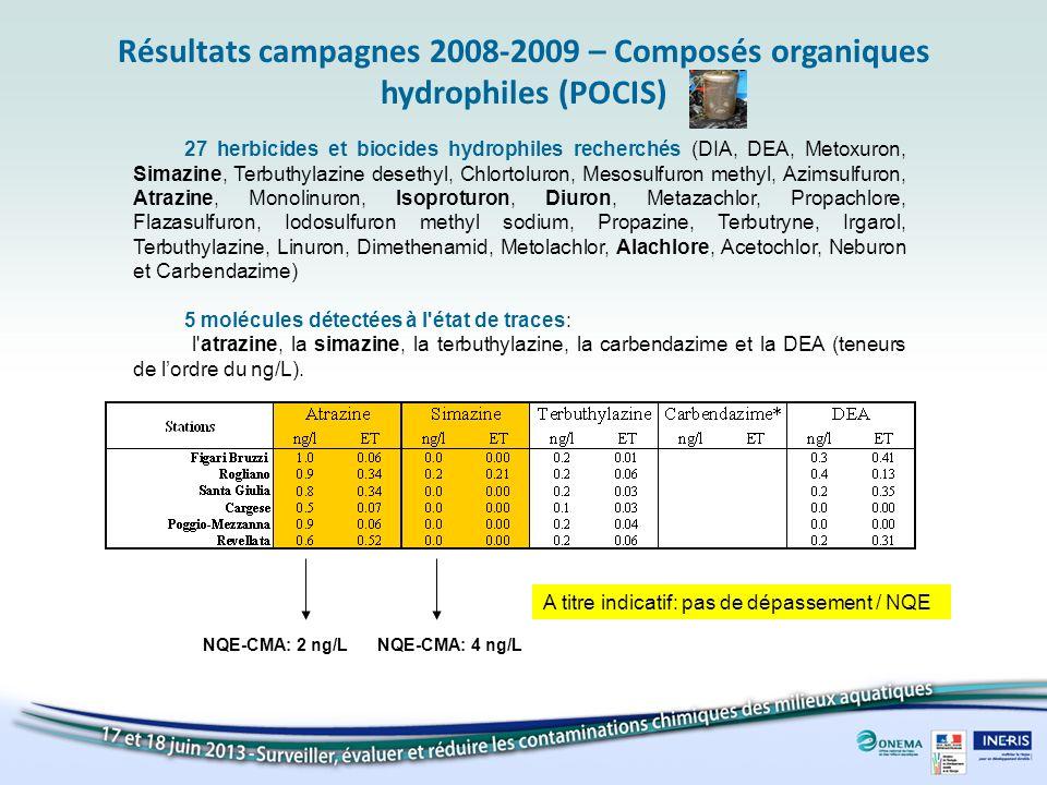 Résultats campagnes 2008-2009 – Composés organiques hydrophiles (POCIS) 27 herbicides et biocides hydrophiles recherchés (DIA, DEA, Metoxuron, Simazin