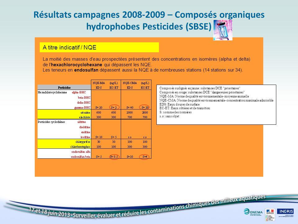 Résultats campagnes 2008-2009 – Composés organiques hydrophobes Pesticides (SBSE) A titre indicatif / NQE La moitié des masses d'eau prospectées prése